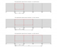 Информационные щиты на ограждении строительной площадки - типовой внешний вид объектов для размещения информации